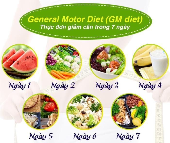 phương pháp giảm cân GM Diet